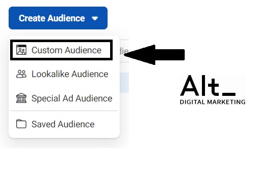 איך מקימים קמפיין שיווק מחדש בפייסבוק