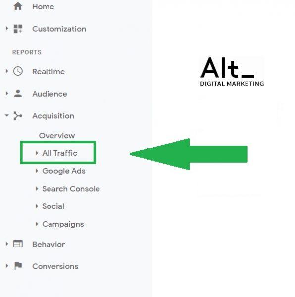 מדידת מכירות באתר עם גוגל אנליטיקס